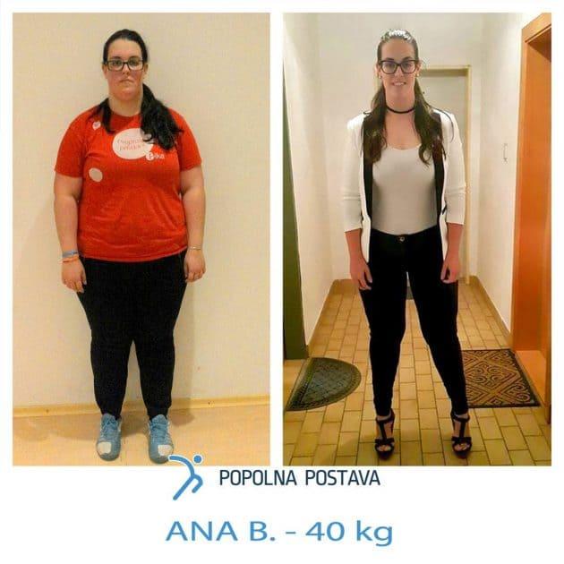 Ana budeš preobrazba