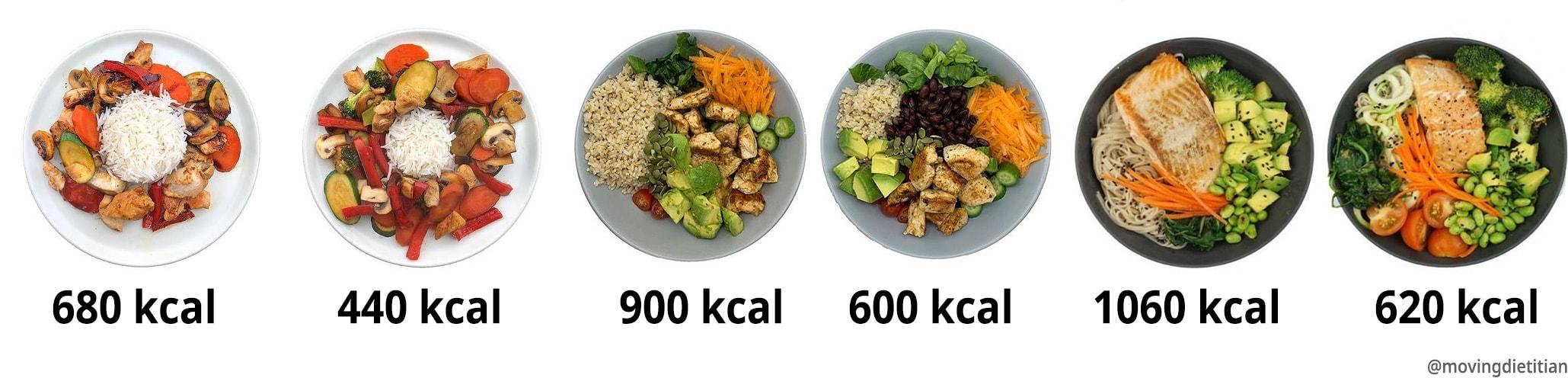 primerjava kalorij v obrokih