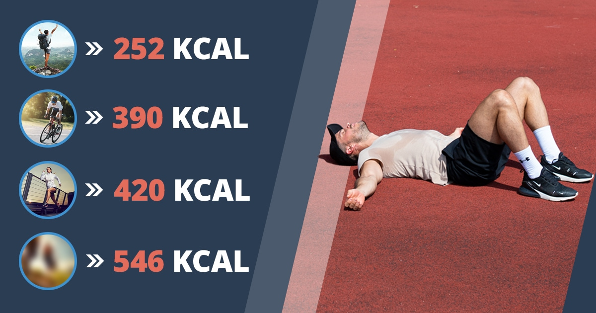 Koliko kalorij porabiš med treningom? Uporabi kalkulator